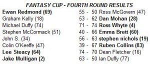 fantasy-cup-round-4