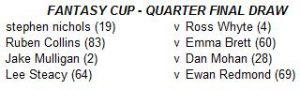 fantasy-cup-round-qf-draw